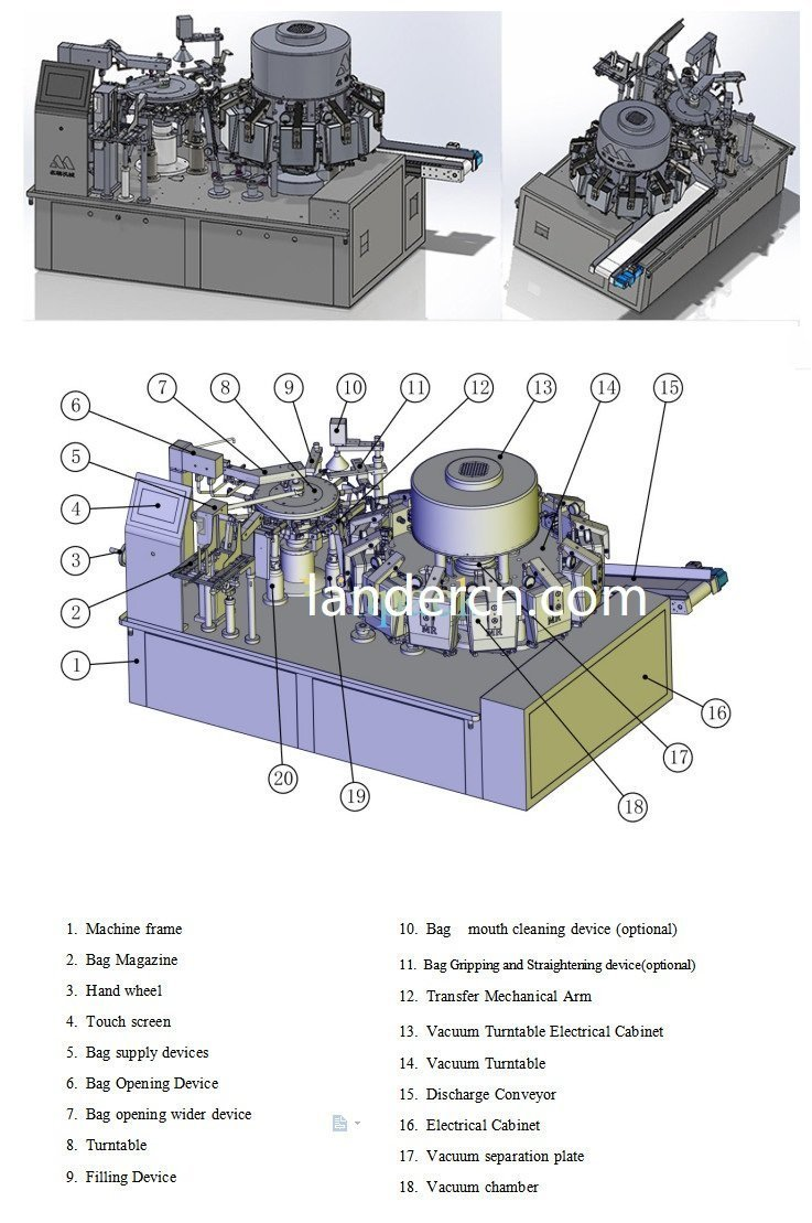 main components of rotary premade pouch vacuum packaging machine