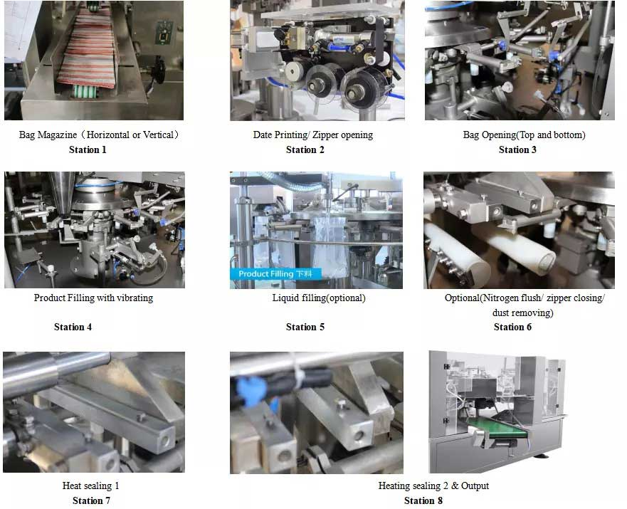 working process of rotary premade pouch packaging machine
