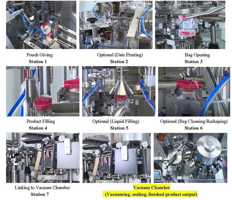 working process of rotary premade pouch vacuum packaging machine