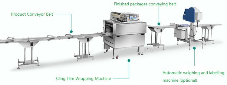 autoamtic cling film vegetables fruits packaging wrapper machine